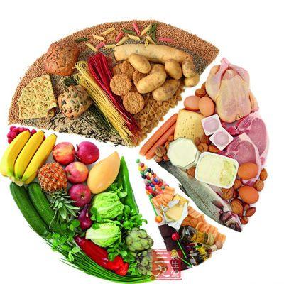 均衡膳食营养塔