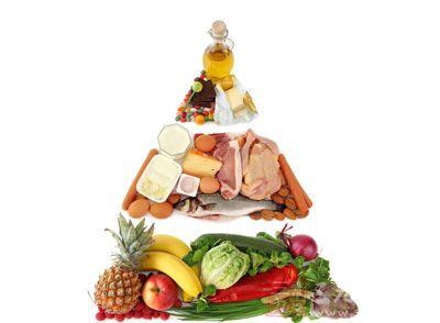 根据食物与健康之间的关系,建立了新的健康饮食金字塔
