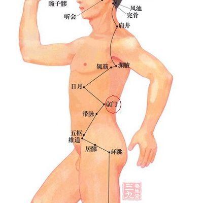 腰疼怎么回事 男人腰疼要对症下药(15)