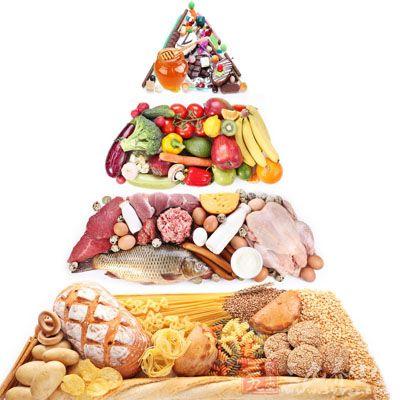 倒金字塔的饮食习惯