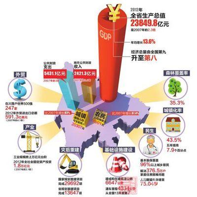 2017年第三季度经济总量_2015中国年经济总量