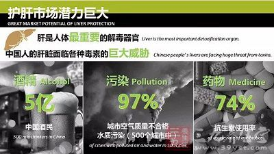 研究显示非致死病和伤害对中国人健康威胁加剧