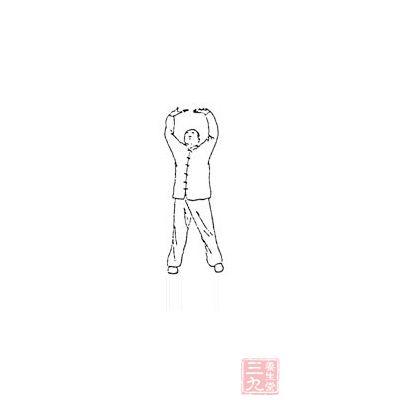 (1),交叉的双手掌心向上平托胸部前,肘关节与手掌成水平线.