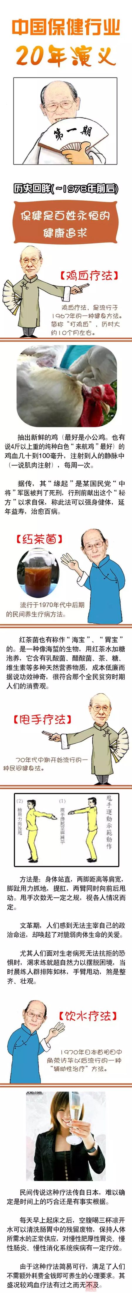 中国保健行业20年演义