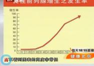 健康北京:专家揭秘前列腺癌