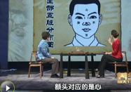 20110314北京养生堂视频全集:王莒生讲看脸知健康
