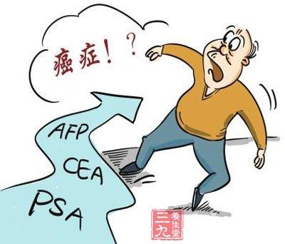 世卫称全球癌症新增病例1410万 中国人易患8