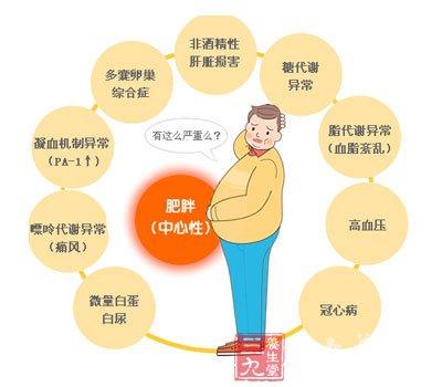 胡大一教授 坚持11年的健康良方