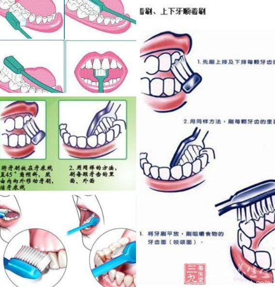 分享正确的刷牙方法