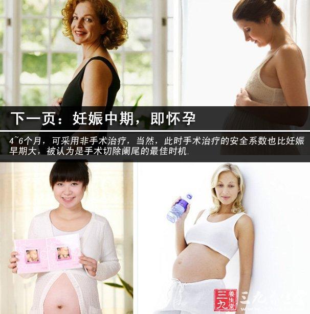 中期 下 腹部 痛 妊娠