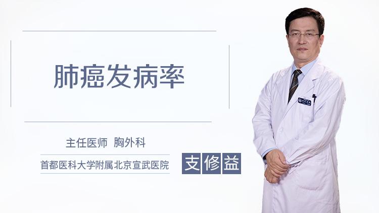 肺癌发病率